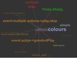 3D云标签的Flash效果,可做导航Flash+XML制作