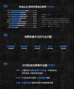 微博发布消费者态度榜 天天快递差评最多?