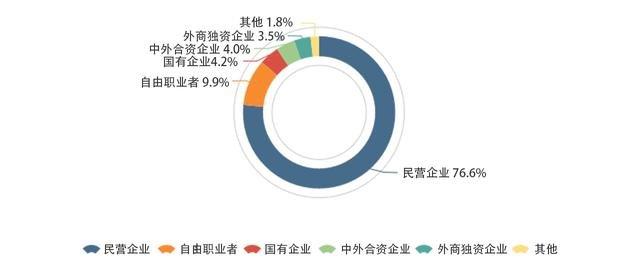 最新!2018年中国顺序员薪资生活调查报告